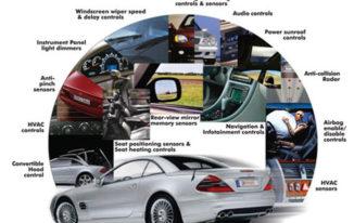 JWR Automotive Diagnostics