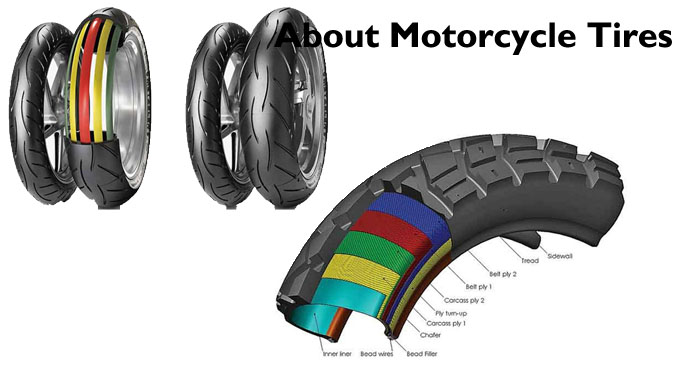 What Each Motorcycle Owner Needs To understand About Motorcycle Tires